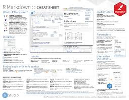 html reference sheet shiny the r markdown cheat sheet