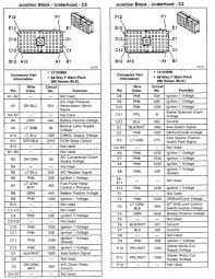 cat c12 ecm pin wiring diagram diagram sample cat c12 ecm pin wiring diagram