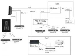 wiring diagram for att uverse wiring wirning diagrams at&t nid wiring diagram at Att Uverse Phone Wiring Diagram