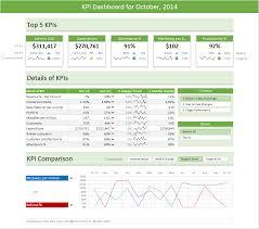 Excel Dashboard Designer Download Excel Dashboard Templates Download Now Chandoo Org