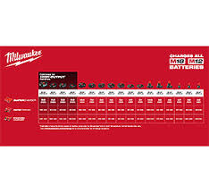 Milwaukee Die Chart M18 M12 Battery Super Charger Milwaukee Tool