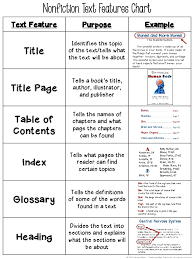 Text Features Chart Freebie