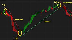 Ha Heikin Ashi Chart