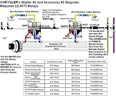 viper 5301 remote start wiring diagram images viper remote starter wiring diagram viper printable