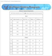 Pt Test Chart Air Force Pt Test Chart Lovely Air Force Fitness Chart Army