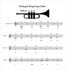 Sample Trumpet Fingering Chart 6 Documents In Pdf