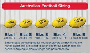 Hart School Afl Ball Distinct School Colour And Markings