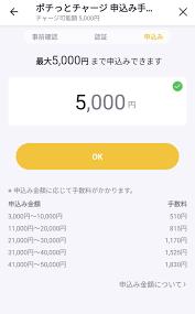 バンドル カード 支払い 方法