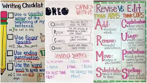 Chart Narrative Examples Awesome Writing Anchor Charts To Use In Your Classroom