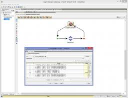 Isight Design Parametric Design Optimization With Isight And Abaqus