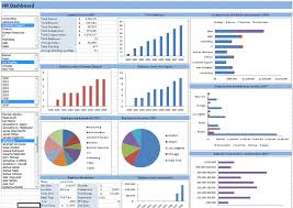 Excel Dashboard Dashboards With Excel Data Visualization