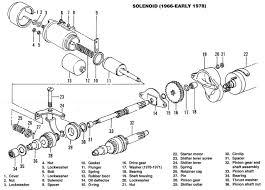 harley davidson starter wiring diagram harley 1986 heritage starter solenoid install harley davidson forums on harley davidson starter wiring diagram
