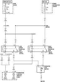 pt cruiser cooling fan wiring diagram wiring diagram features pt cruiser radiator fan wiring schematic wiring diagram list 2008 pt cruiser cooling fan wiring diagram pt cruiser cooling fan wiring diagram