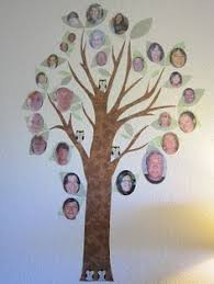 How To Make Family Tree On Chart Paper Family Tree