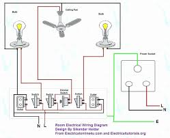 basic house electrical wiring pdf luxury 60 lovely gallery electrical wiring plan for home of 36