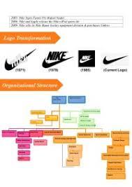 Nike Hierarchy Chart Nike Organizational Chart
