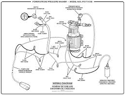 wiring diagram for pressure washer wiring discover your wiring homelite ps171433b pressure washer parts diagram for wiring diagram