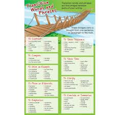 Transistion Words Transition Words And Phrases Student Learning Guide