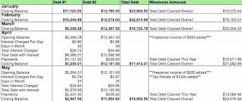 How To Payoff Credit Card Debt Calculator Credit Card Debt Calculator Excel Spreadsheet Pics Payoff Trejos Co