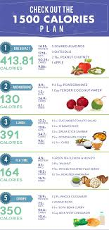 Food Chart To Reduce Weight Indian What Does A 1500 Calorie Indian Diet Looks Like Heka