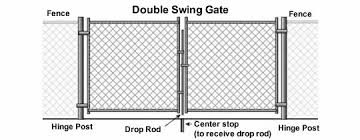 chain link fence double gate. Chain Link Double Swing Gate Fence .