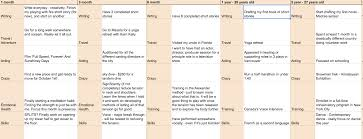 Life Planning Templates Life Planning Templates Magdalene Project Org