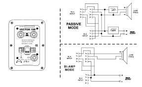 speakon wiring diagram speakon image wiring diagram speakon wiring diagram speakon home wiring diagrams on speakon wiring diagram