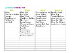 Bathroom Cleaning Schedule Cool Decorating