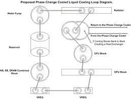 4 pin cpu fan wiring diagram images fan pin layout 4 fan a loop diagram also puter cooling fan on pc