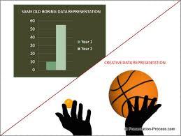 Creative Ideas For Data Presentation
