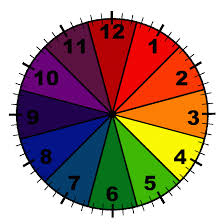 Color Wheel Clock With Minute Lines Free Printable / Template ...