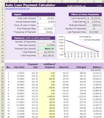 Auto Loan Amortization Schedules Auto Loan Calculator Free Auto Loan Payment Calculator For