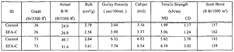 Vomm Approach Charts Wo2001029308a1 Fibers From Plant Seeds And Use Google