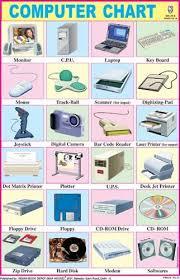What Is Chart In Computer Computer Chart School Posters School Computers Computer