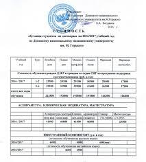 Декоративный диплом или сколько стоит обучение при ДНР  В вузе двойнике Донецкой национальной академии строительства и архитектуры можно получить востребованную строительную специальность по таким направлениям