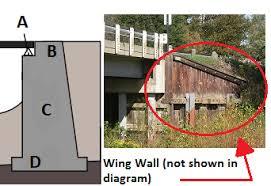 Abutment Definition Bridge Abutment Design Types Examples Video Lesson