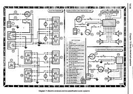 1997 land rover discovery ignition system wiring diagrams 1997 land rover ignition wiring land wiring diagrams