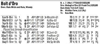 Drf Com Pdf Charts Figure Makers An Open Mind Rules The Beyer Method Horse
