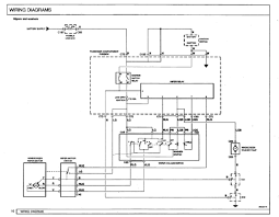 mgf horn wiring diagram wirdig buick lesabre wiring diagrams wiring amp engine diagram