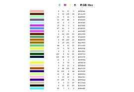 Photoshop Color Chart Must Have Cheat Sheets For Web Designers