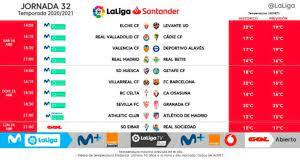 Jornada 32 de LaLiga 2020-2021: Horarios, partidos, clasificación y  resultados