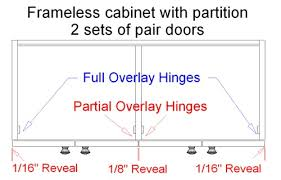 overlay cabinet hinges. Frameless Cabinet With Partial And Full Overlay Hinges