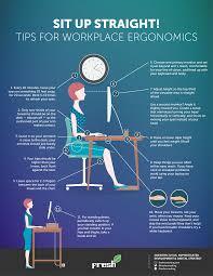 the full size ergonomics tips poster