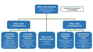 Gcg Corporate Website