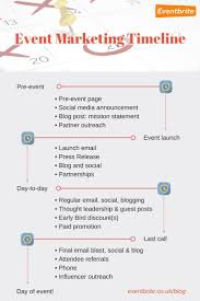 Event Marketing Timeline Corporate Events Event Marketing