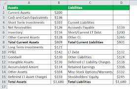 Asset Net Worth Tangible Net Worth Definition Formula Calculate