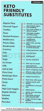 very low carb t foods en nutritional value calculate nutritional infor ennutrition