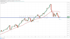 Save and share your meme collection! Are Stock Markets Crashing A Cuckening On The Nasdaq