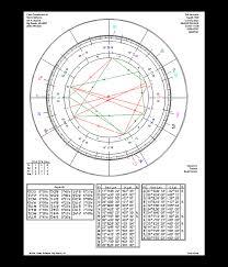 Win Star 6 0 Chart Types