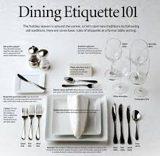 Dining Etiquette  ThePatriot - Dining room etiquette